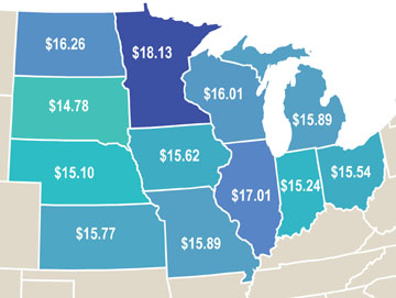 Wages in the Midwest, 2012