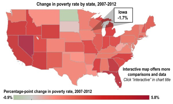 Figure 8 Poverty by State